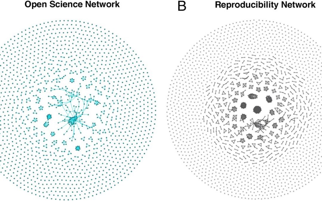Differences between open science and reproducability